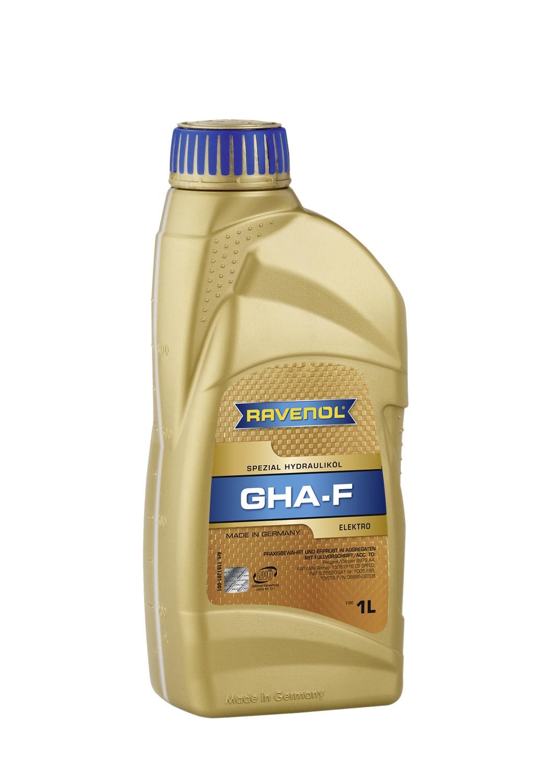 Gearbox Hydraulic Actuator GHA-F